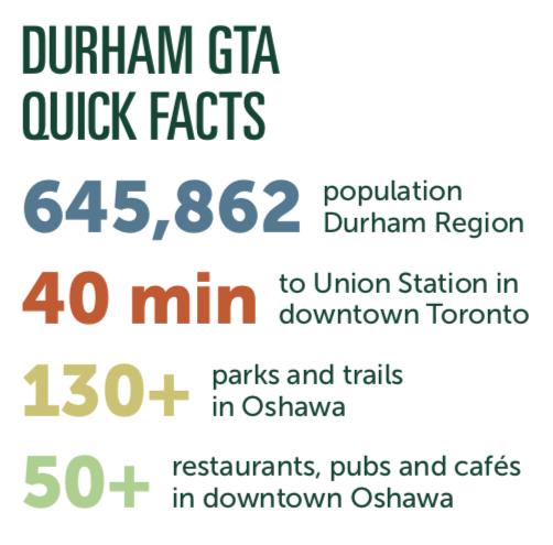 Durham GTA Quick Facts