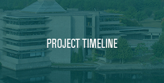 Project Timeline: Building the Library of the Future