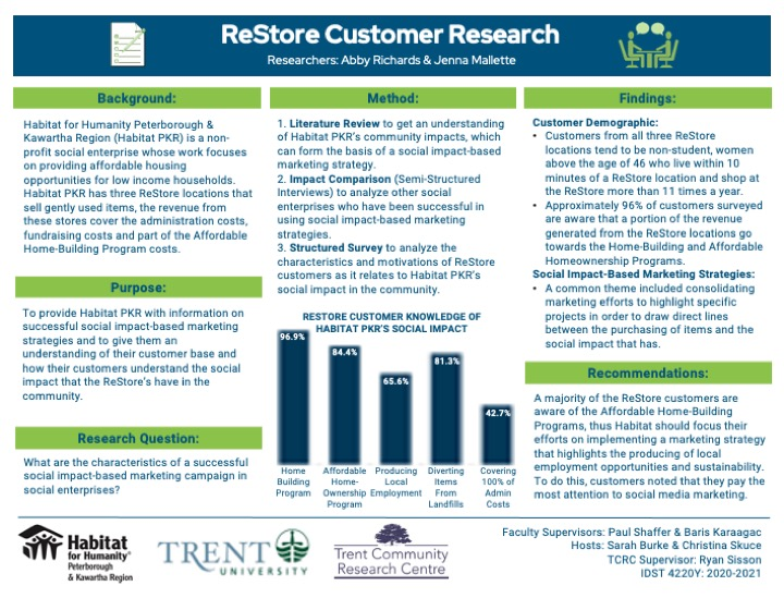 #4980 Research Poster