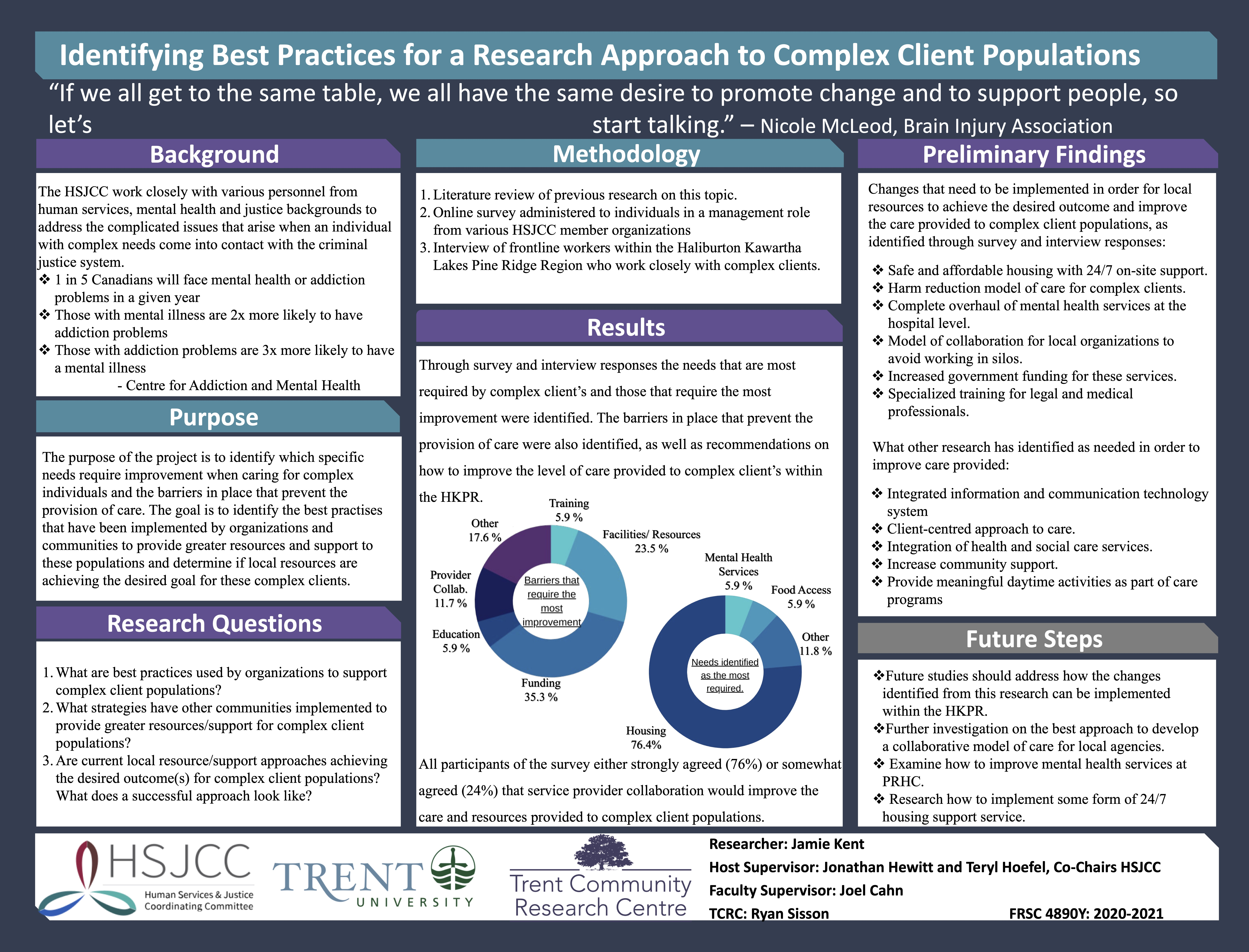 #4996 Research Poster