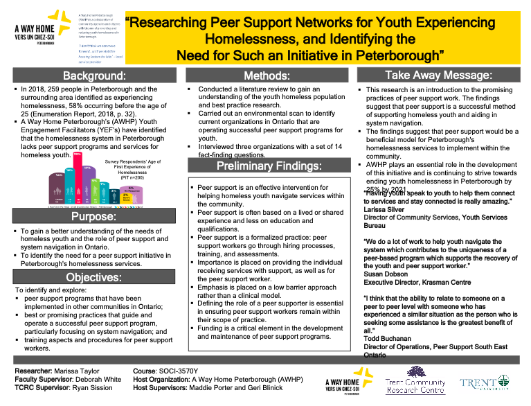 Marissa Taylor's Community Based Research Project Poster