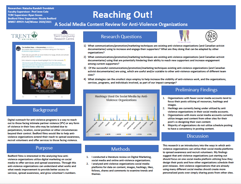#4947 Research Poster