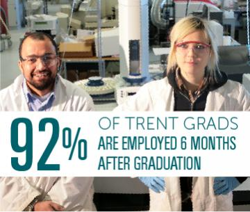 2 chemistry students standing in the chemitry lab with their lab coats on in front on some text that reads: 88% of Trent grads are employed 6 months after graduation