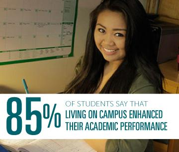 85% of students say that living on campus enhanced their academic performance