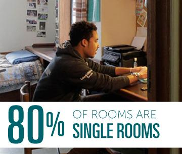 80% of rooms are single rooms