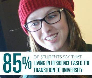 75% of students say that living in residence eased the transition to university