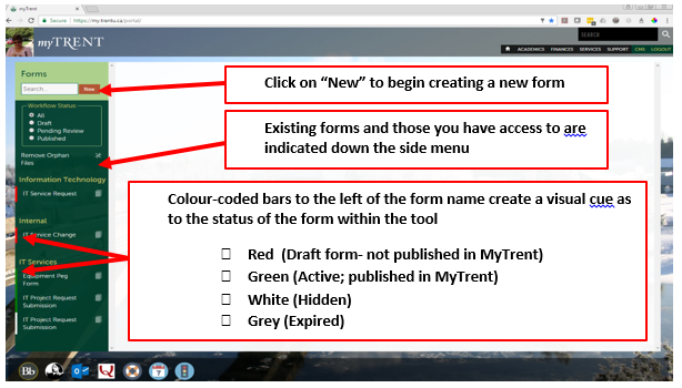 Screen shot of MyTrent forms CMS highlighting New button, colour status indicators and existing forms menu