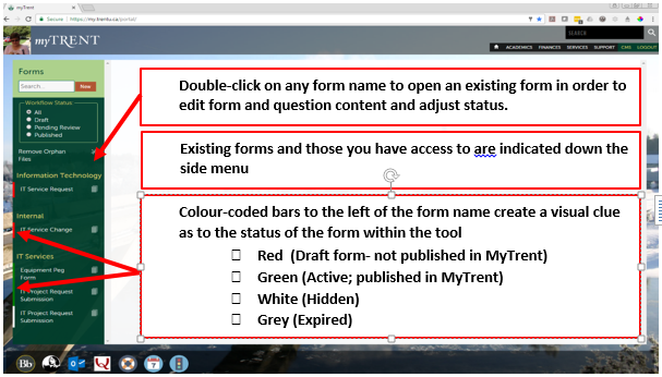 My Trent forms CMS in Edit mode outlining options for opening, colour status bars and left menu navigation as outlined above