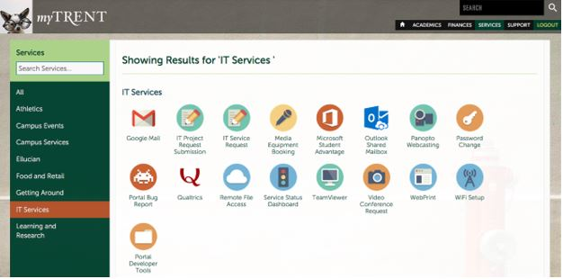 IT Services landing page with icons in MyTrent/Services