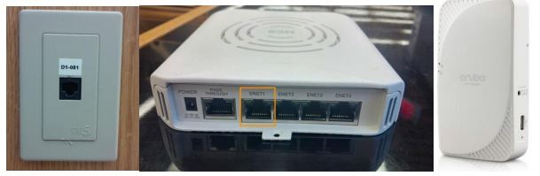 Wired Jack on left of photo, center is ENET1 access point shown from port end with 2nd port from the left identified as correct location. Right hand photo is access point  shown from front view.